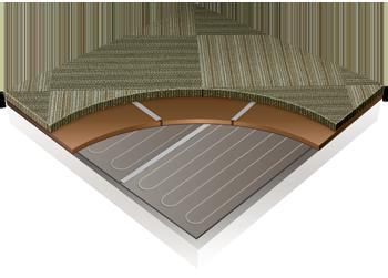 Radiant Floor Heating And Heated Floors Thermosoft