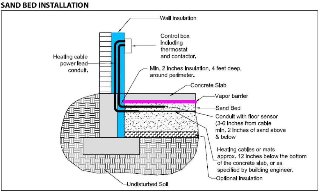 sand heater diagram